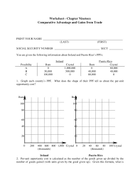 comparative advantage worksheet free worksheets library download