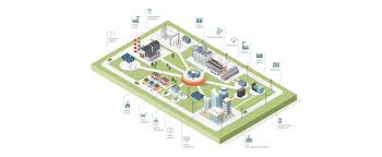 micro grids the future of power microgrid local control with