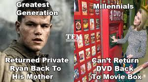 Meme Generation - total frat move 8 world war ii memes to celebrate the greatest