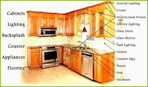 cost for kitchen cabinets awesome kitchen cabinets fitting cost stock kitchen cabinets