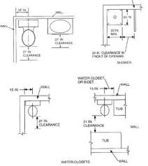 Rough In For Pedestal Sink Toilet Sink U0026 Shower 2012 Irc Building Codes