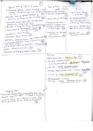 khushaal yadav rank 28 medical science optional strategy insights
