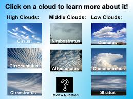 3 kinds of clouds alison stark science 3 rd grade types of clouds click here to