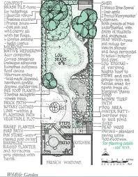 Wildlife Garden Ideas Garden Ideas