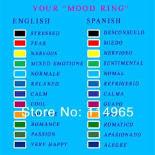 green mood rings images Mood ring color sheet what colors affect mood chart mustache mood jpg