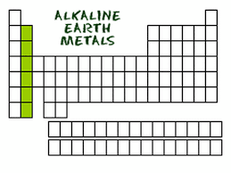 Alkaline Earth Metals On The Periodic Table Alkaline Earth Metals Periodic Table