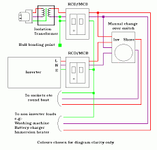 captivating wiring diagram of generator changeover switch