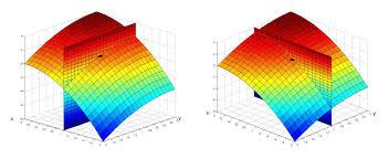 partialderivatives jpg