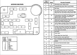 car 97 mazda b2300 fuse box diagram 1997 mazda b2300 fuse box