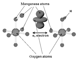 environmental applications of rare earth manganites as catalysts