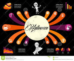 halloween infographics diagram spooky icons templa stock photos