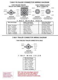 diagnosing and repairing trailer lights and wiring rwtrailerparts