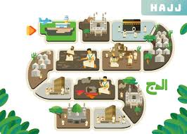 hajj steps how to perform hajj a guide on how to perform it islamic travel blog