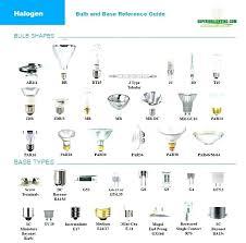 standard light bulb base size light bulb base sizes types of bulb bases light bulb base sizes