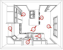 optimal kitchen layout kitchen 101 how to design a kitchen layout that works st louis