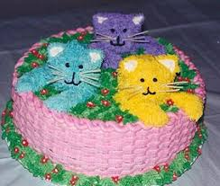 How To Decorate A Birthday Cake Cake Decorating Wikipedia