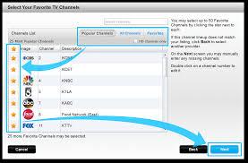 channels