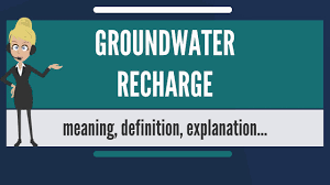 Define Water Table What Is Groundwater Recharge What Does Groundwater Recharge Mean
