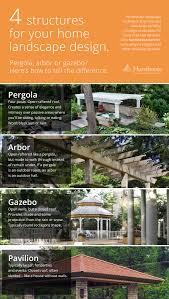 download 3d home design deluxe 6 3d home architect landscape design deluxe 6 free download