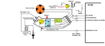 lt1 spark plug wire diagram lt1 coolant temperature sensor diagram