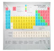 Periodic Table Abbreviations Chemistry Periodic Table Shower Curtain