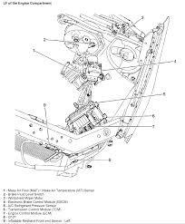 chevy impala 3 4 engine diagram chevrolet engine diagram