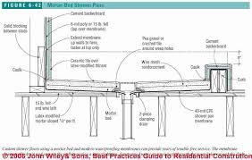 Installing Tile In Shower Shower Pan U0026 Shower Pan Membrane Construction U0026 Installation Best