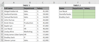 sales salary guide quick guide to vlookup for automation experts