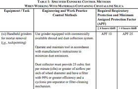 osha silica rule table 1 osha s new rule to protect workers from exposure to respirable