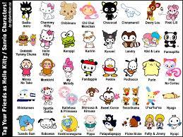 Hello Kitty Meme - hello kitty sanrio facebook tagging meme digital citizen