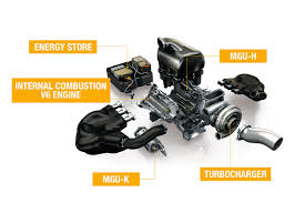 formula 4 engine explained formula 1 u0027s energy recovery system ers biser3a