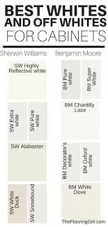most popular sherwin williams kitchen cabinet colors best paint colors for kitchen cabinets and bathroom vanities