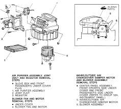 a c compressor fuse box air velocity fuses wiring diagram odicis
