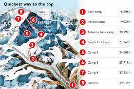 Map Of Everest Everest Fast Track For Busy Executives News The Times U0026 The