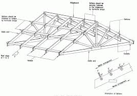 Ideas Of Advantages And Disadvantages Steel Truss Manufacturers Vs Wood Cost Light Gauge Prices