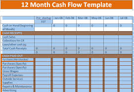 forecast cash flow projection template microsoft excel cash flow template roberto mattni co