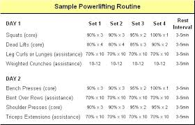 Bench Workout Routine Sample Powerlifting Routine Sport Fitness Advisor