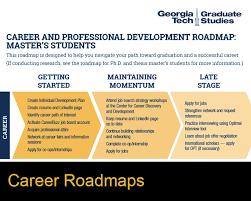 career development plans career development graduate studies georgia institute of
