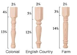 where to buy turned table legs woodturning long table leg concludes in this section of the woodshop