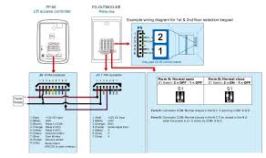 case studies for simple lift control system pongee industries co