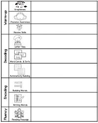 lesson planning idea weekly plan template reading intervention