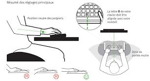 position assise bureau comment agencer bureau de façon ergonomique et