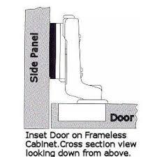 door hinges cabinet hinge inset frameless europeanyle hinges