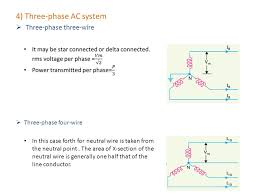 electrical power system ppt video online download