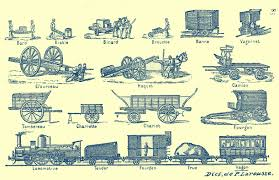 types of cars elfinspell modes of transportation 19th century from f