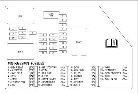 chevy fuse box abbreviations wiring diagram simonand