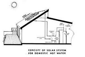 small passive solar home plans architecture homes passive solar house design passive solar house