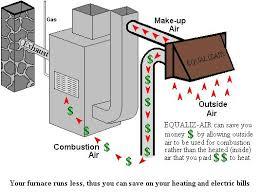 15 basement air exchanger condensate drip trays air