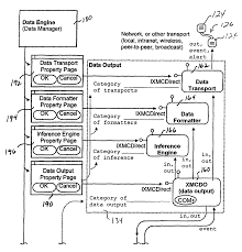 patent us8027349 database event driven motion systems google