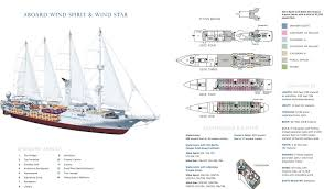 Cruise Ship Floor Plans Windstar Cruises Ships Usa River Cruises